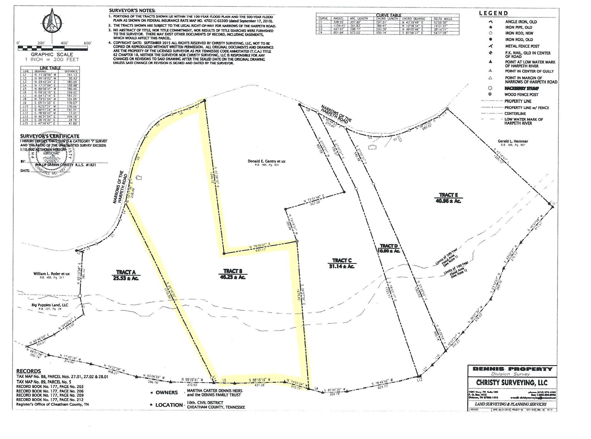 1345 Narrows Of The Harpeth Rd., Kingston Springs, TN 37082