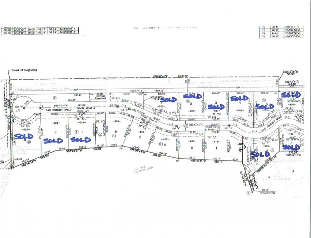 600 Oak Summit Road, Edmond, OK 73025
