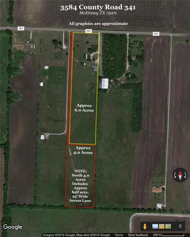 3584 County Road 341, McKinney, TX 75071