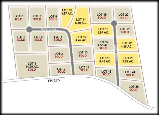 Lot 18 Fawn Drive, Douglass, TX 75943